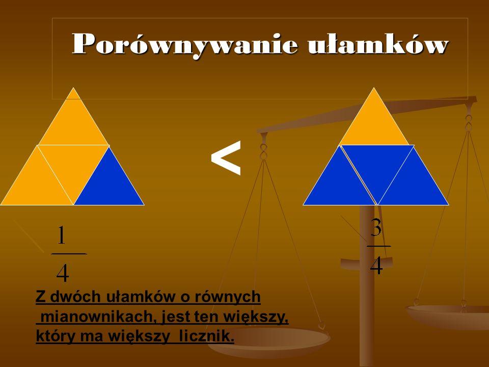 Porównywanie ułamków Z dwóch ułamków o równych mianownikach, jest ten większy, który ma większy licznik. <
