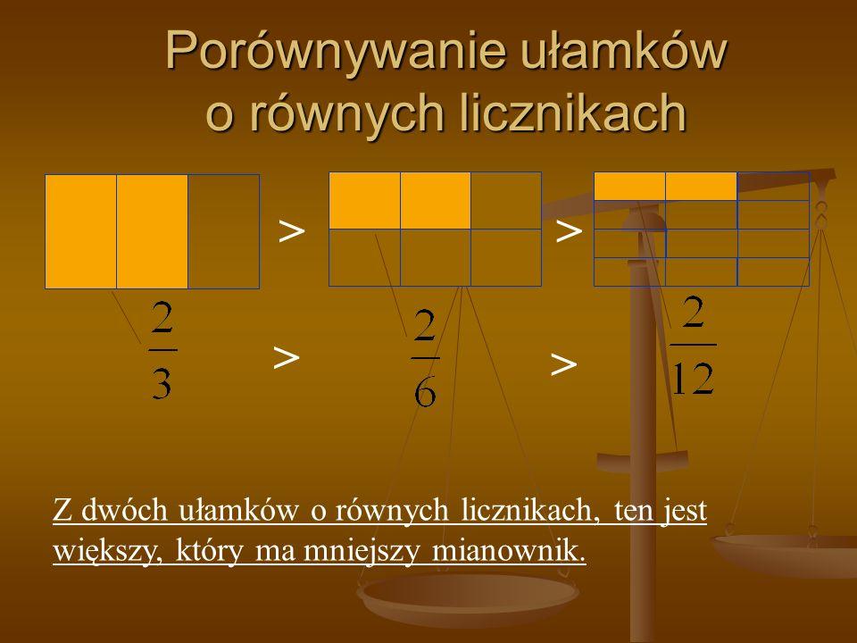 Porównywanie ułamków o równych licznikach Z dwóch ułamków o równych licznikach, ten jest większy, który ma mniejszy mianownik. > > >>