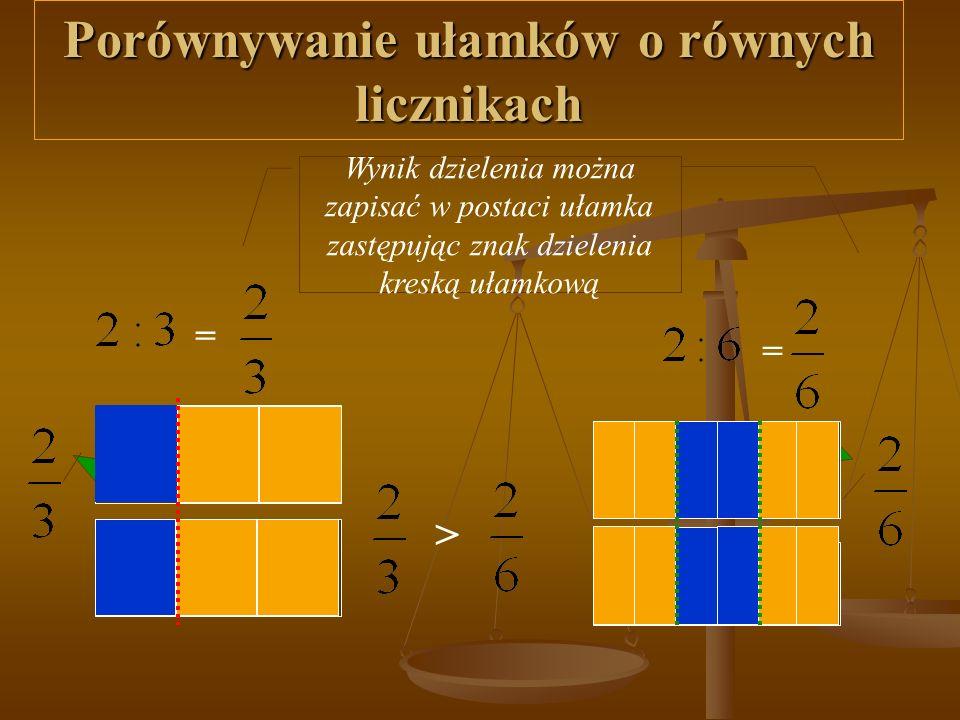 Porównywanie ułamków o równych licznikach > Wynik dzielenia można zapisać w postaci ułamka zastępując znak dzielenia kreską ułamkową = =