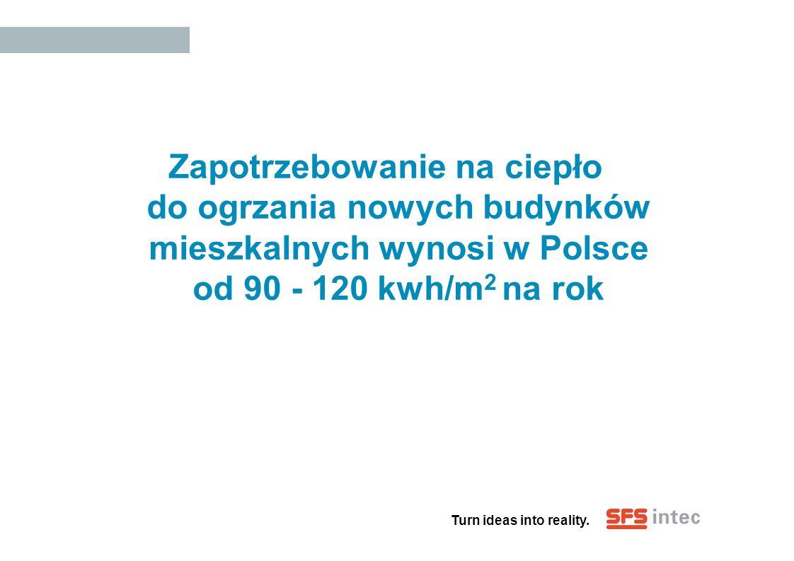 Turn ideas into reality. Zapotrzebowanie na ciepło do ogrzania nowych budynków mieszkalnych wynosi w Polsce od 90 - 120 kwh/m 2 na rok