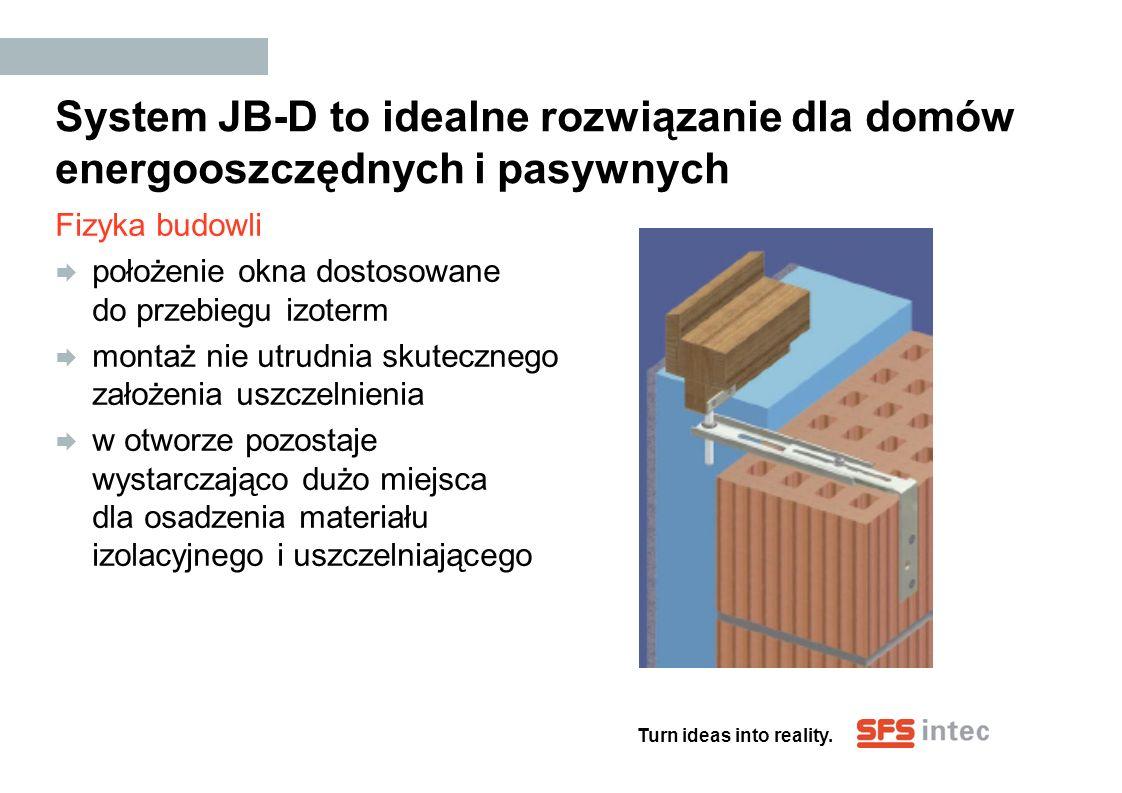 Turn ideas into reality. System JB-D to idealne rozwiązanie dla domów energooszczędnych i pasywnych Fizyka budowli położenie okna dostosowane do przeb