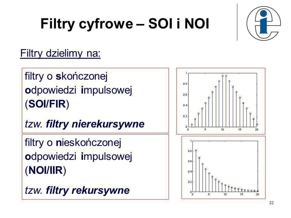 DFT przykład N=4 Wynik DFT należy dodatkowo podzielić przez liczbę próbek aby otrzymać znormalizowaną amplitudę danej harmonicznej.