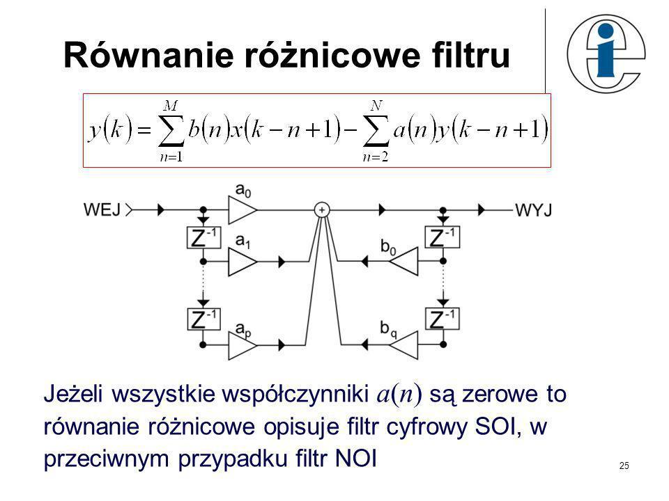 Dlaczego projektować filtr? Nie wystarczy zrobić DFT sygnału, przemnożyć widmo i zrobić odwrotne DFT? * Sygnał dźwięku próbkowany 44kHz ; * 1s sygnału