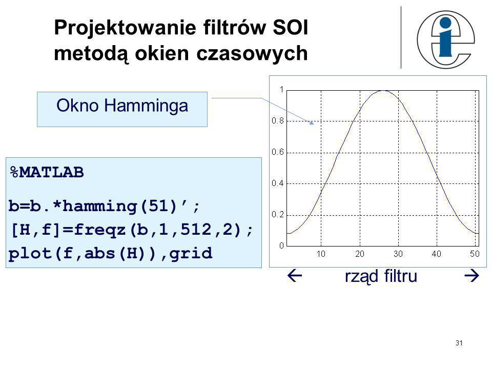 30 Projektowanie filtrów SOI metodą okien czasowych 00.20.40.60.81 0 0.2 0.4 0.6 0.8 1 1.2 1.4 tzw. efekt Gibbsa ~9% amplitudy impulsu f Efekt Gibbsa