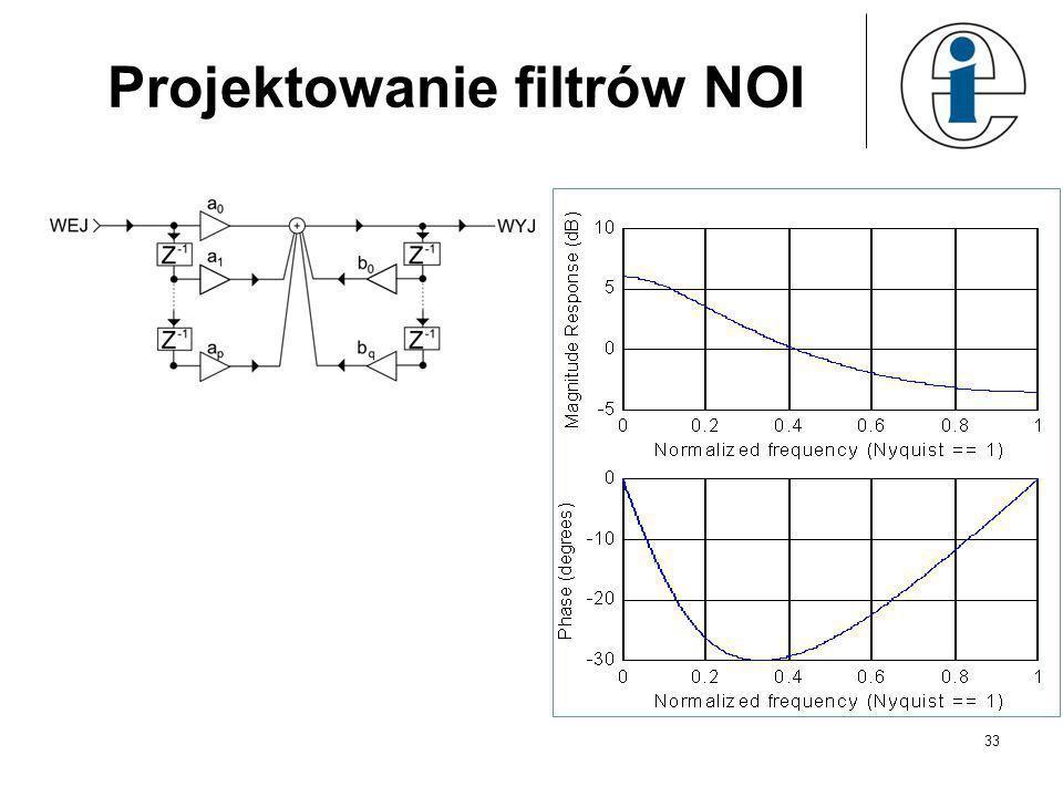 32 Projektowanie filtrów SOI metodą okien czasowych Minimalizacja efektu Gibbsa dzięki zastosowaniu okna Hamminga f W programie Matlab opisaną procedu