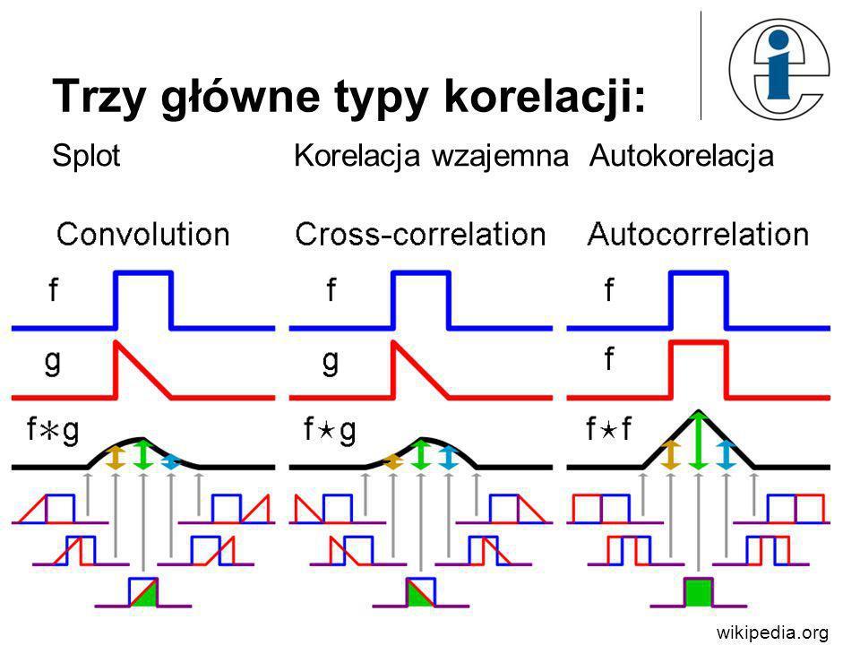 36 Porównanie filtrów SOI i NOI SOI NOI z definicji stabilne łatwe projektowanie łatwo zapewnić liniową fazę uzyskanie stromej charakterystyki wymaga