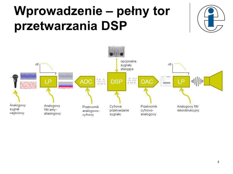 Wprowadzenie – pełny tor przetwarzania DSP 4 LPADC DSP DACLP dB f f Analogowy sygnał wejściowy Analogowy filtr anty- aliasingowy Przetwornik analogowo- cyfrowy Cyfrowe przetwarzanie sygnału Przetwornik cyfrowo- analogowy Analogowy filtr rekonstrukcyjny opcjonalne sygnały sterujące