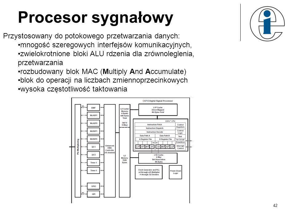 Implementacja sprzętowa - procesory sygnałowe Jak implementować sprzętowo DSP? -używając procesorów sygnałowych Czemu procesory sygnałowe? -specyficzn
