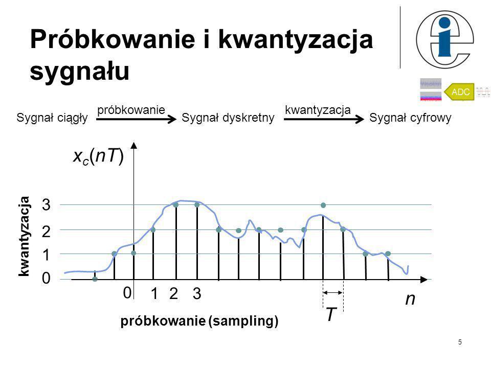 5 xc(nT)xc(nT) n 0 T 123 0 1 2 3 próbkowanie (sampling) kwantyzacja Sygnał ciągły próbkowanie Sygnał dyskretny kwantyzacja Sygnał cyfrowy Próbkowanie i kwantyzacja sygnału