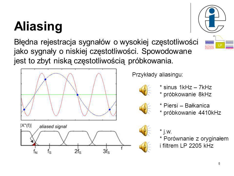 Przykład: próbkowanie dźwięku Zakres słyszalny przez człowieka: 20Hz – 20kHz Typowe częstotliwości próbkowania 44.1 kHz (Audio CD) – daje f N = 22.05