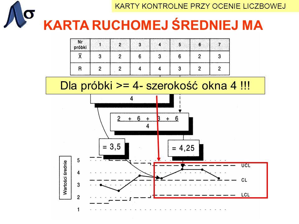 KARTA RUCHOMEJ ŚREDNIEJ MA KARTY KONTROLNE PRZY OCENIE LICZBOWEJ Dla próbki >= 4- szerokość okna 4 !!!