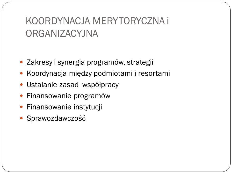 KOORDYNACJA MERYTORYCZNA i ORGANIZACYJNA Zakresy i synergia programów, strategii Koordynacja między podmiotami i resortami Ustalanie zasad współpracy