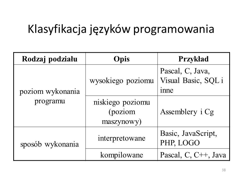 38 Klasyfikacja języków programowania Rodzaj podziałuOpisPrzykład poziom wykonania programu wysokiego poziomu Pascal, C, Java, Visual Basic, SQL i inn