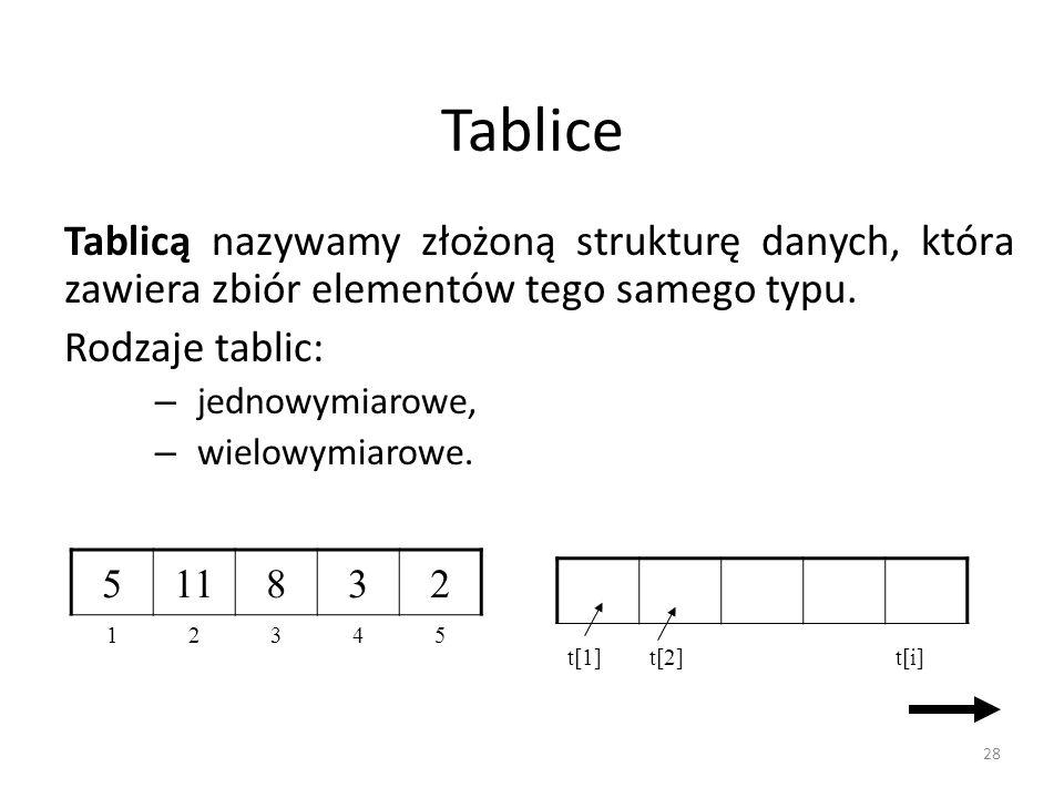 28 Tablice Tablicą nazywamy złożoną strukturę danych, która zawiera zbiór elementów tego samego typu. Rodzaje tablic: – jednowymiarowe, – wielowymiaro