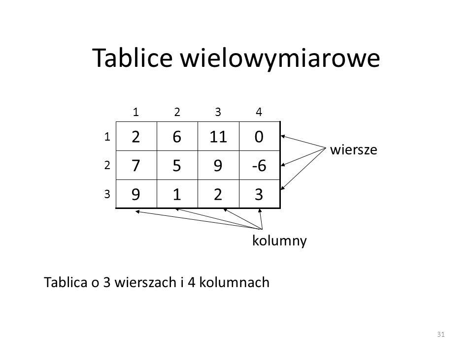 31 Tablice wielowymiarowe 3 2 1 4321 3219 -6957 01162 wiersze kolumny Tablica o 3 wierszach i 4 kolumnach