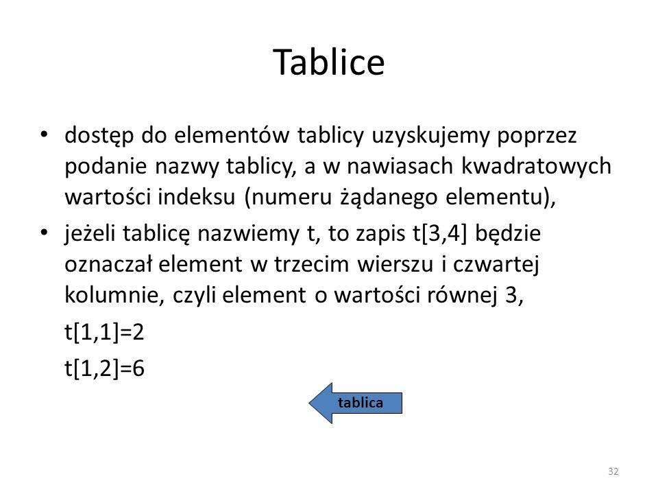 32 Tablice dostęp do elementów tablicy uzyskujemy poprzez podanie nazwy tablicy, a w nawiasach kwadratowych wartości indeksu (numeru żądanego elementu