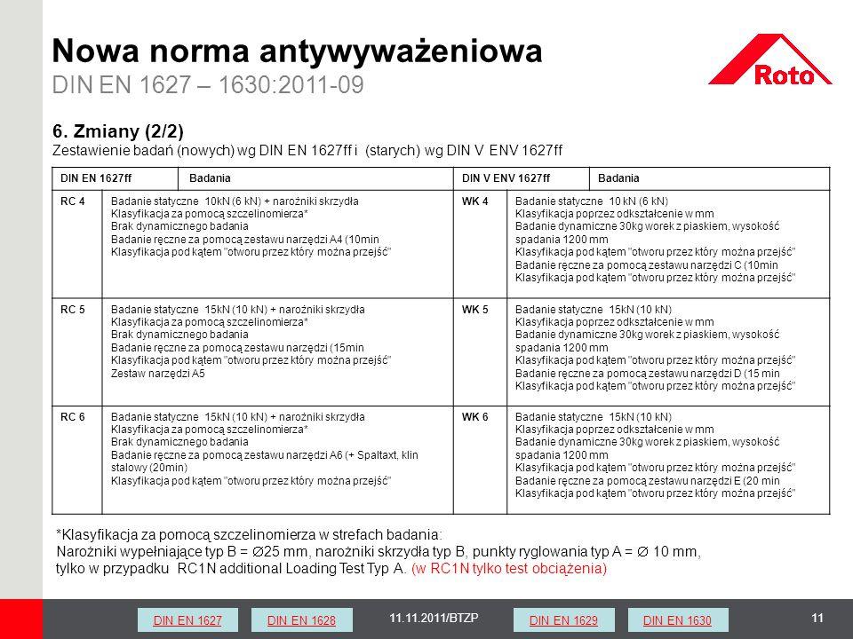 1111.11.2011/BTZP Nowa norma antywyważeniowa DIN EN 1627 – 1630:2011-09 DIN EN 1627ff BadaniaDIN V ENV 1627ffBadania RC 4Badanie statyczne 10kN (6 kN)