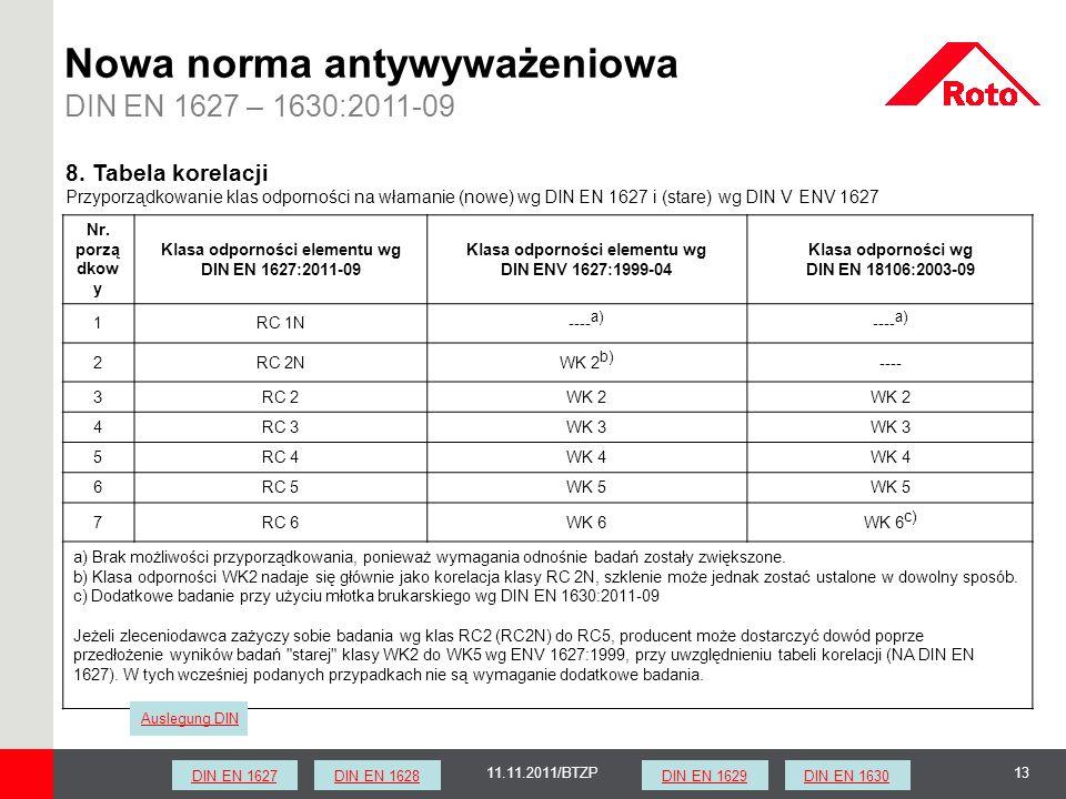 1311.11.2011/BTZP 8. Tabela korelacji Przyporządkowanie klas odporności na włamanie (nowe) wg DIN EN 1627 i (stare) wg DIN V ENV 1627 Nr. porzą dkow y