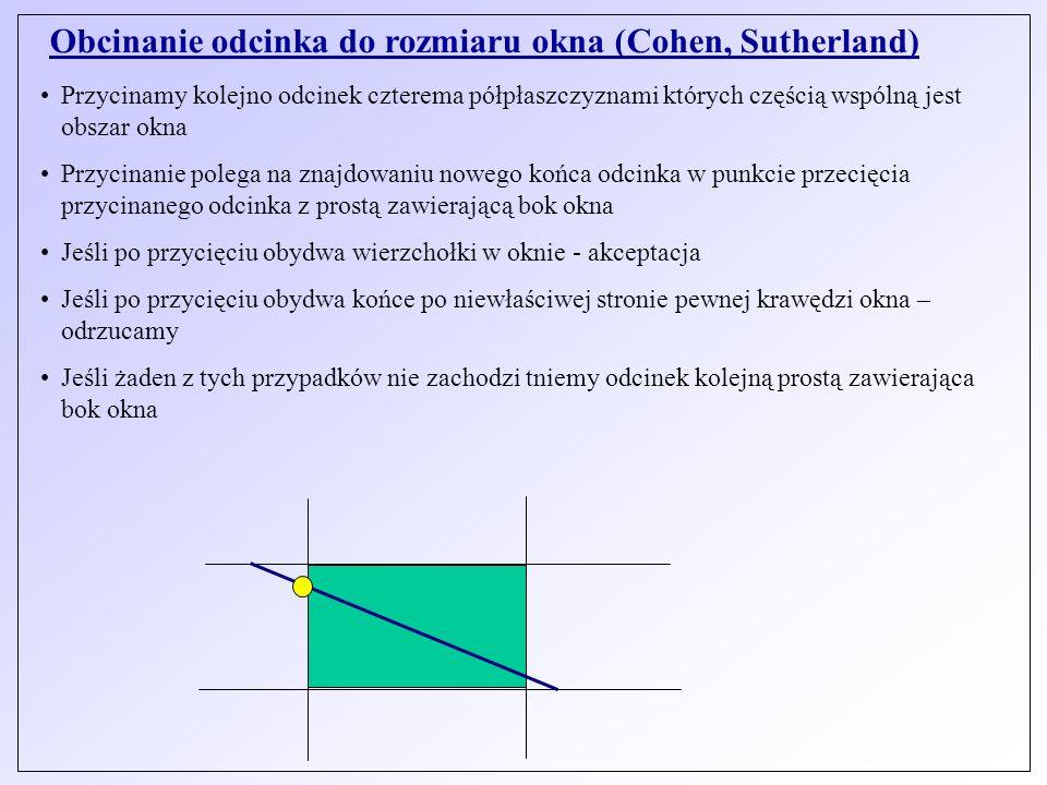 Obcinanie odcinka do rozmiaru okna (Cohen, Sutherland) Przycinamy kolejno odcinek czterema półpłaszczyznami których częścią wspólną jest obszar okna P