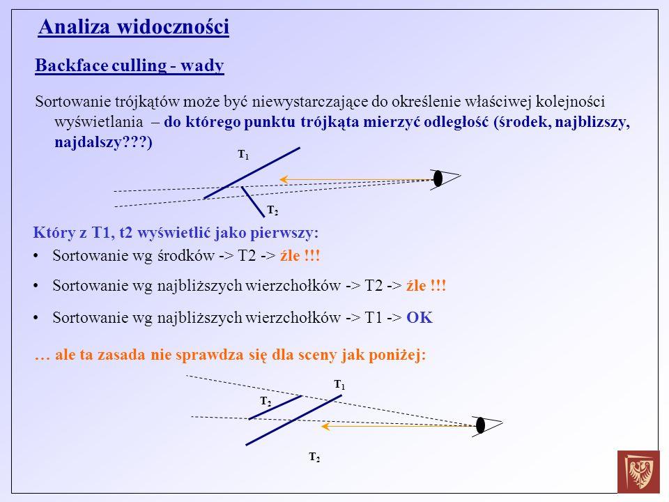 Backface culling – inne metody wyboru ściany do wyświetlenia (Newell, Sancha, 1970) Analiza widoczności powtarzaj dopóki istnieją trójkąty niewyświetlone: { wybierz do wyświetlenia trójkąt dla którego zachodzi jeden z poniższych warunków: z min > max (z max ) dla wszystkich pozostałych trójkatów wszystkie pozostałe trójkąty leżą po tej jego stronie co obserwator (a), leży po tej stronie każdego z pozostałych trójkątów, która nie zawiera obserwatora (b) jego rzut jest rozłączny z rzutami wszystkich pozostałych trójkątów; jeśli żaden z warunków nie zachodzi dla żadnego trójkąta wybierz ten o największym z max wyświetl wybrany trójkąt i usuń goz listy pozostałych do wyświetlenia; } (a) (b)