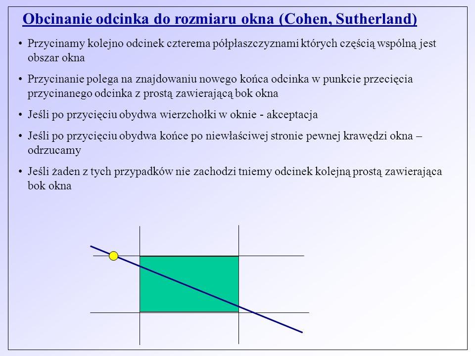 Obcinanie odcinka do rozmiaru okna (Cohen, Sutherland) Przycinamy kolejno odcinek czterema półpłaszczyznami których częścią wspólną jest obszar okna Przycinanie polega na znajdowaniu nowego końca odcinka w punkcie przecięcia przycinanego odcinka z prostą zawierającą bok okna Jeśli po przycięciu obydwa wierzchołki w oknie - akceptacja Jeśli po przycięciu obydwa końce po niewłaściwej stronie pewnej krawędzi okna – odrzucamy Jeśli żaden z tych przypadków nie zachodzi tniemy odcinek kolejną prostą zawierająca bok okna