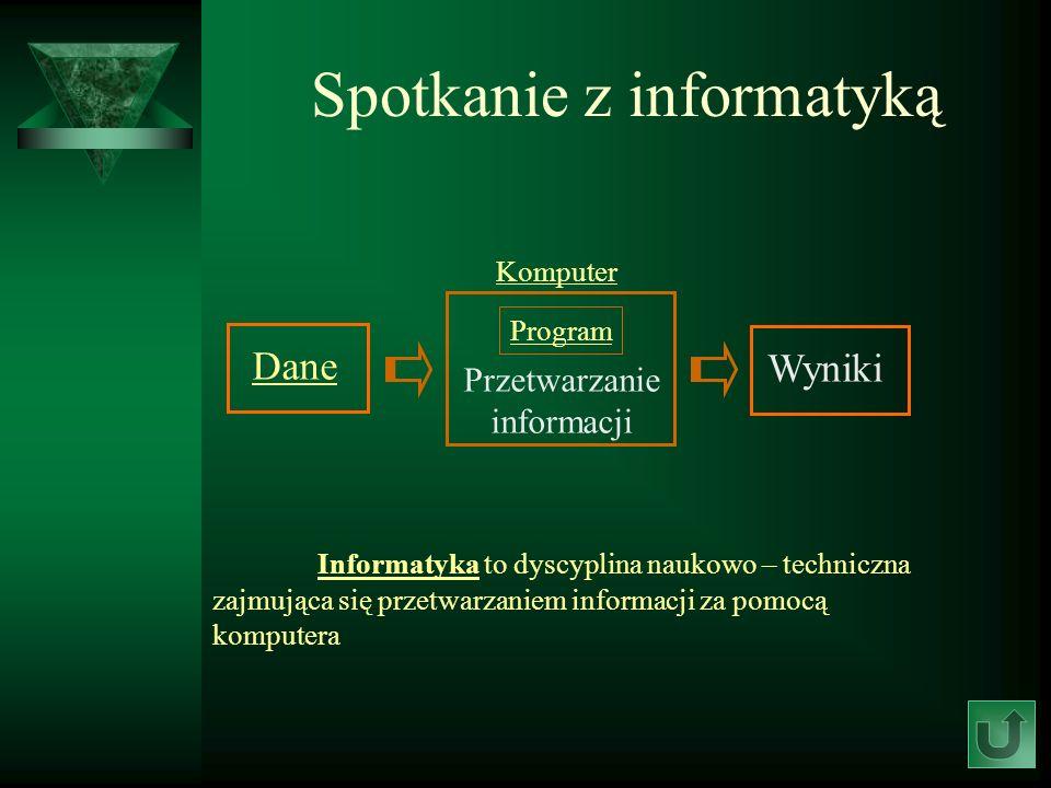 Spotkanie z informatyką InformatykaInformatyka to dyscyplina naukowo – techniczna zajmująca się przetwarzaniem informacji za pomocą komputera Komputer