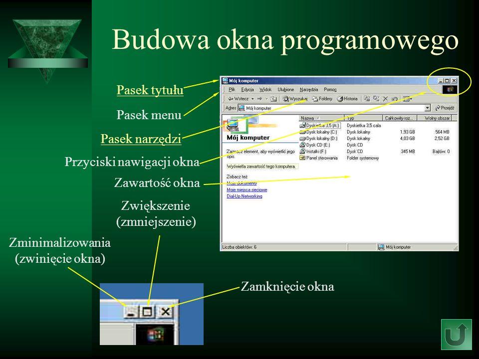 Budowa okna programowego Pasek tytułu Pasek menu Przyciski nawigacji okna Zminimalizowania (zwinięcie okna) Zwiększenie (zmniejszenie) Zamknięcie okna