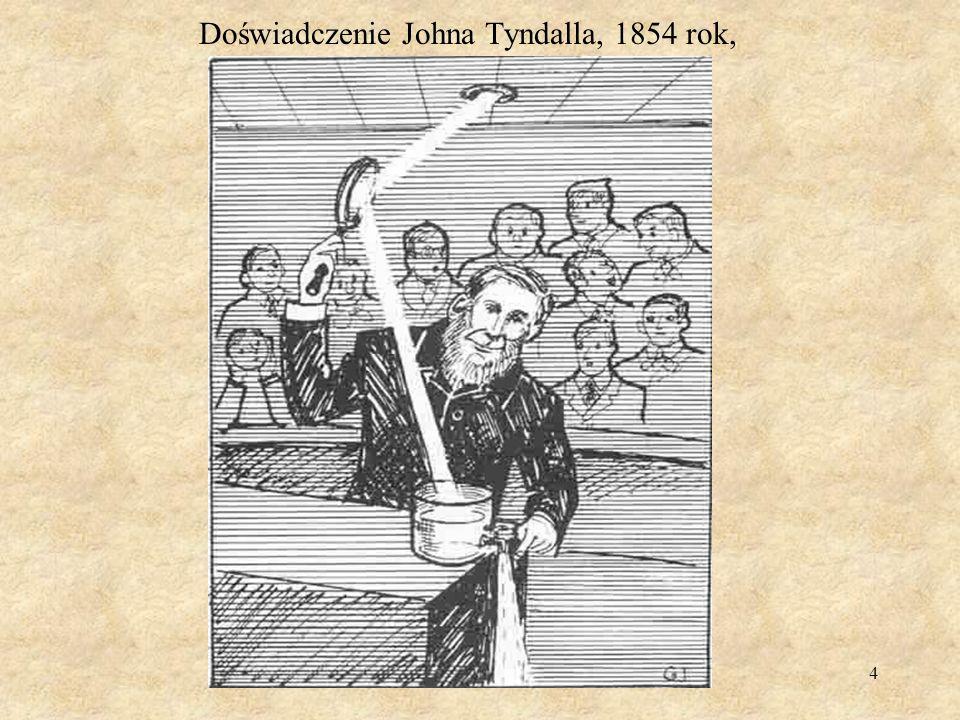 4 Doświadczenie Johna Tyndalla, 1854 rok,