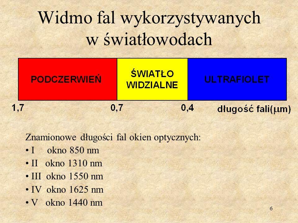 6 Widmo fal wykorzystywanych w światłowodach Znamionowe długości fal okien optycznych: I okno 850 nm II okno 1310 nm III okno 1550 nm IV okno 1625 nm V okno 1440 nm