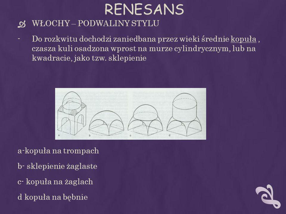 RENESANS WŁOCHY – PODWALINY STYLU -Do rozkwitu dochodzi zaniedbana przez wieki średnie kopuła, czasza kuli osadzona wprost na murze cylindrycznym, lub na kwadracie, jako tzw.