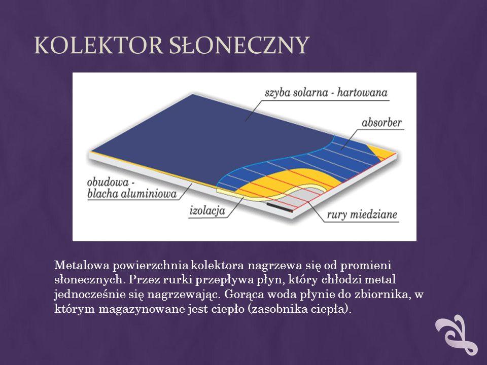 KOLEKTOR SŁONECZNY Metalowa powierzchnia kolektora nagrzewa się od promieni słonecznych. Przez rurki przepływa płyn, który chłodzi metal jednocześnie