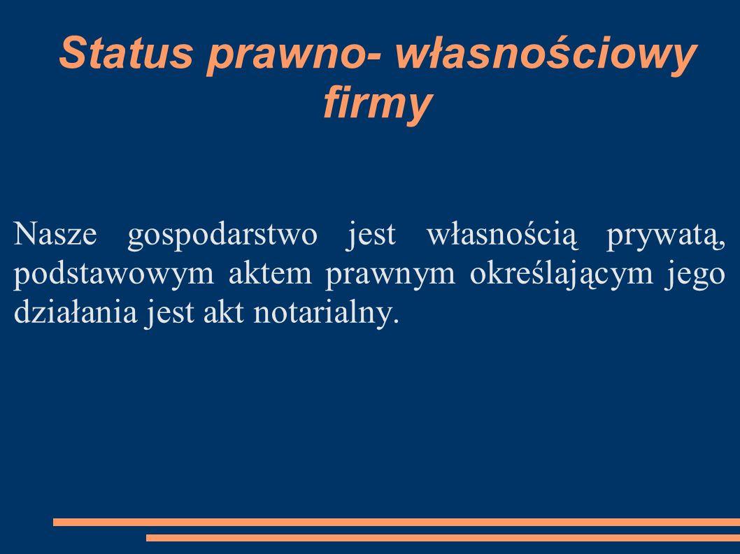 Status prawno- własnościowy firmy Nasze gospodarstwo jest własnością prywatą, podstawowym aktem prawnym określającym jego działania jest akt notarialn