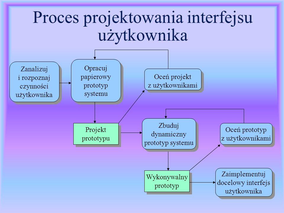 Zasady projektowania interfejsu użytkownika l Projektanci interfejsu użytkownika muszą brać pod uwagę psychiczne i umysłowe zdolności osób używających oprogramowanie.