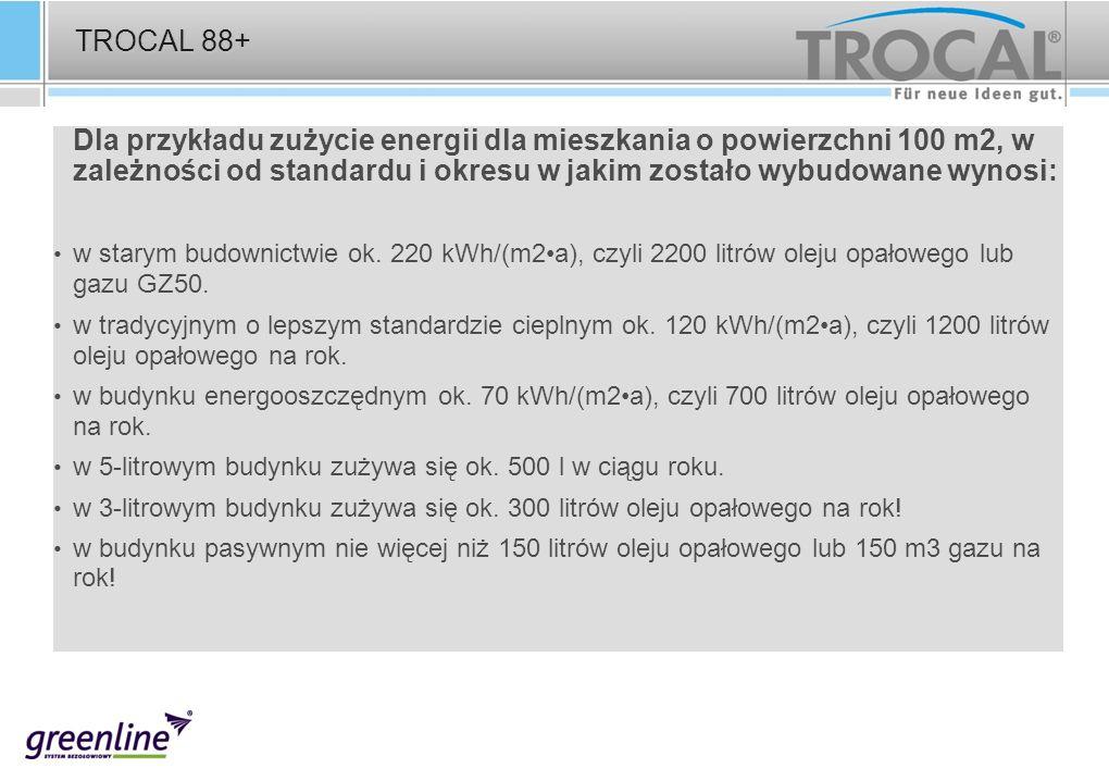 TROCAL 88+ Dla przykładu zużycie energii dla mieszkania o powierzchni 100 m2, w zależności od standardu i okresu w jakim zostało wybudowane wynosi: w