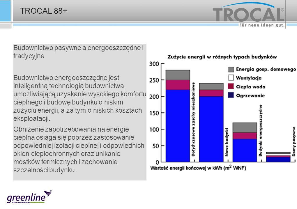 TROCAL 88+ Budownictwo pasywne a energooszczędne i tradycyjne Budownictwo energooszczędne jest inteligentną technologią budownictwa, umożliwiającą uzy