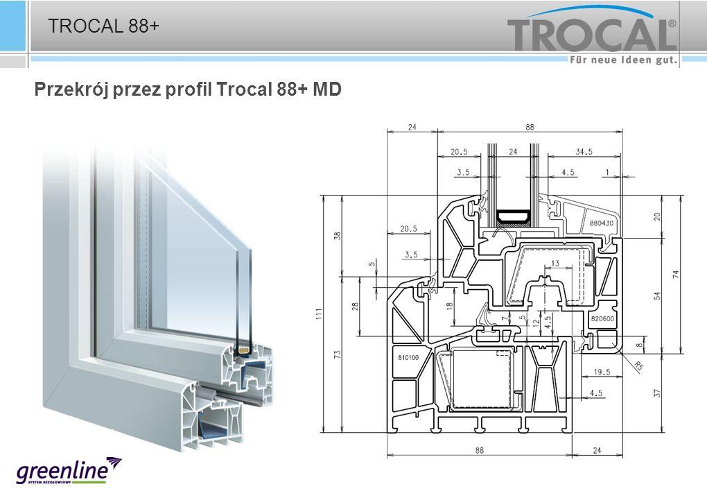 Przekrój przez profil Trocal 88+ MD TROCAL 88+