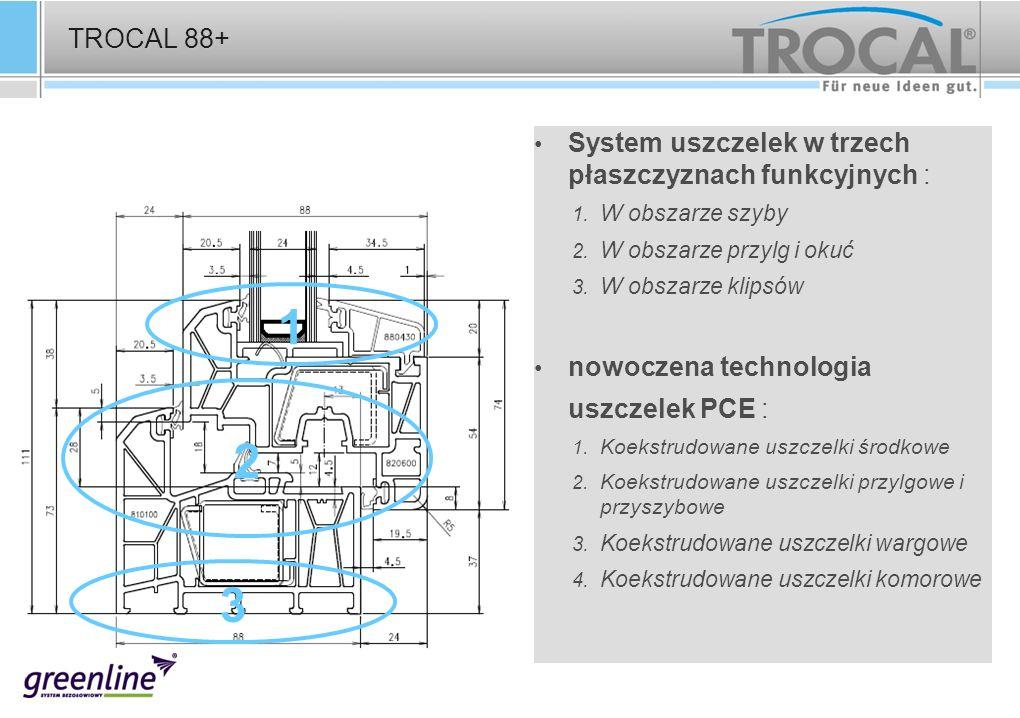 System uszczelek w trzech płaszczyznach funkcyjnych : 1. W obszarze szyby 2. W obszarze przylg i okuć 3. W obszarze klipsów nowoczena technologia uszc