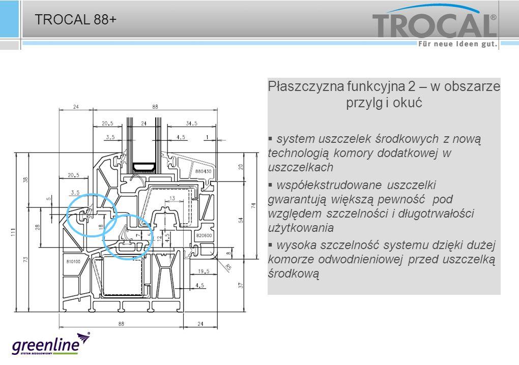 Płaszczyzna funkcyjna 2 – w obszarze przylg i okuć system uszczelek środkowych z nową technologią komory dodatkowej w uszczelkach współekstrudowane us