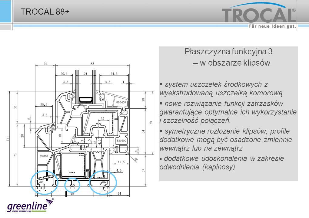 Płaszczyzna funkcyjna 3 – w obszarze klipsów system uszczelek środkowych z wyekstrudowaną uszczelką komorową nowe rozwiązanie funkcji zatrzasków gwara