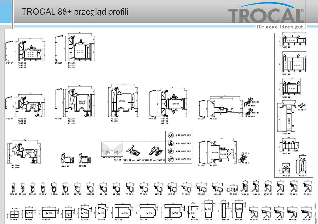 TROCAL 88+ przegląd profili