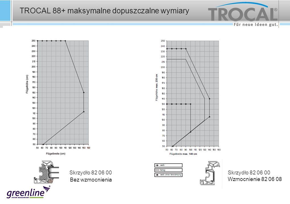 TROCAL 88+ maksymalne dopuszczalne wymiary Skrzydło 82 06 00 Wzmocnienie 82 06 08 Bez wzmocnienia