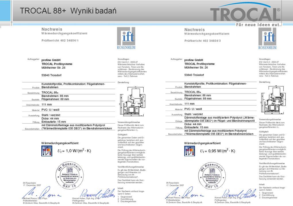 TROCAL 88+ TROCAL 88+ Wyniki badań