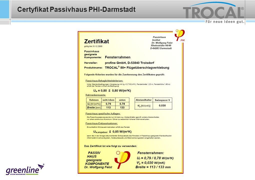 Certyfikat Passivhaus PHI-Darmstadt