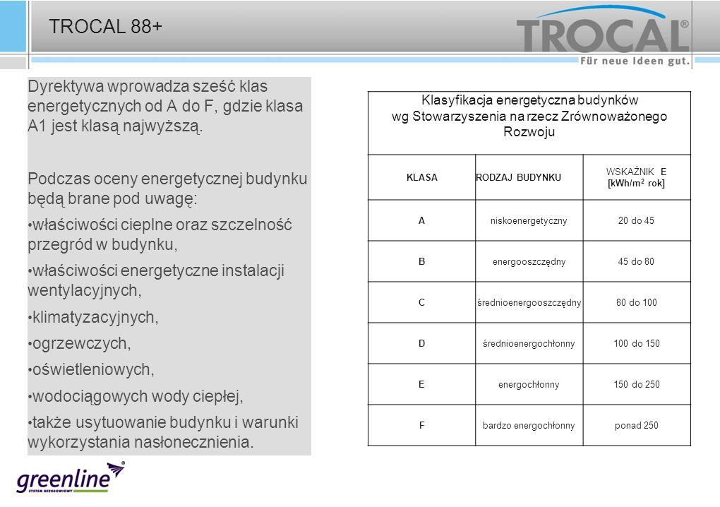TROCAL 88+ Dyrektywa wprowadza sześć klas energetycznych od A do F, gdzie klasa A1 jest klasą najwyższą. Podczas oceny energetycznej budynku będą bran