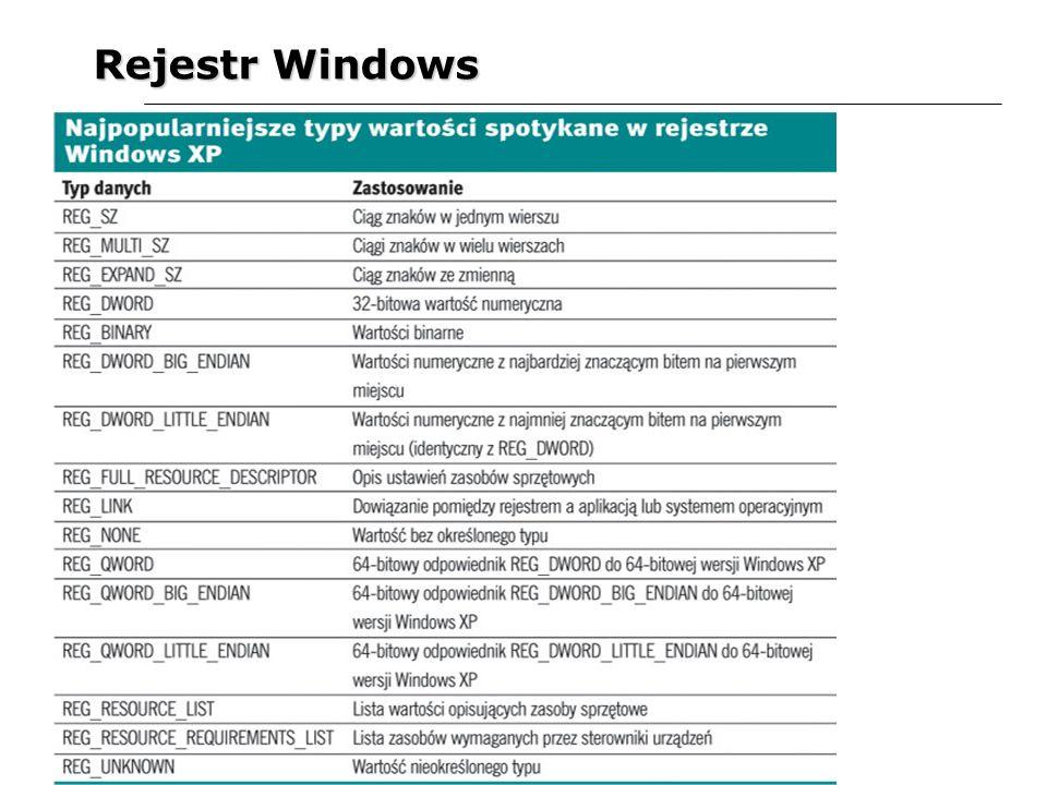 Rejestr Windows