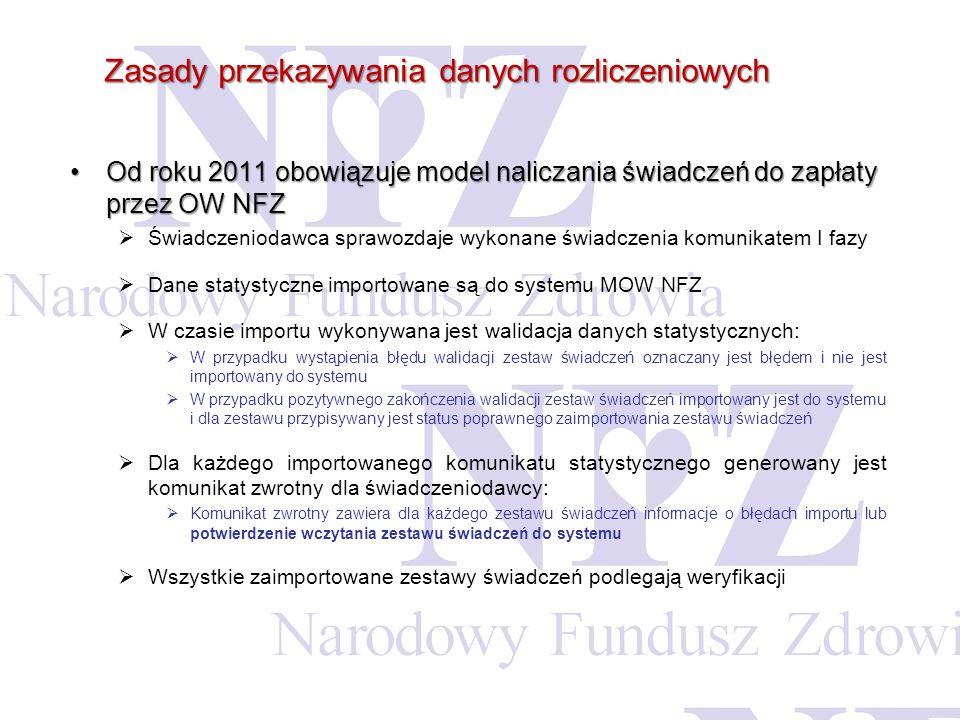 Zasady przekazywania danych rozliczeniowych Od roku 2011 obowiązuje model naliczania świadczeń do zapłaty przez OW NFZOd roku 2011 obowiązuje model na