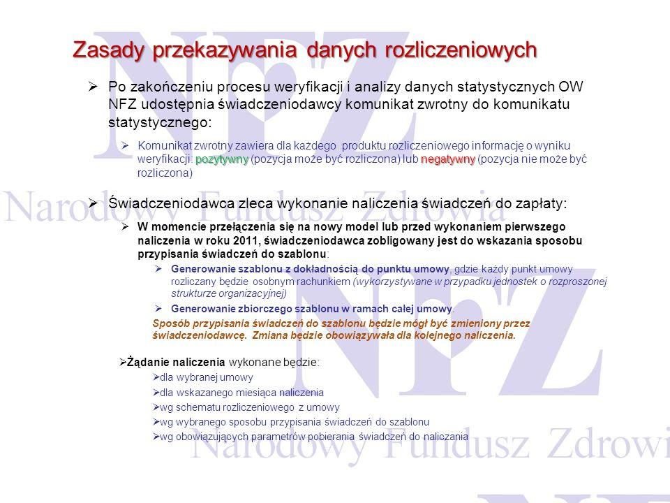 Zasady przekazywania danych rozliczeniowych Po zakończeniu procesu weryfikacji i analizy danych statystycznych OW NFZ udostępnia świadczeniodawcy komu