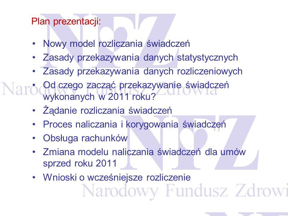 Plan prezentacji: Nowy model rozliczania świadczeń Zasady przekazywania danych statystycznych Zasady przekazywania danych rozliczeniowych Od czego zac