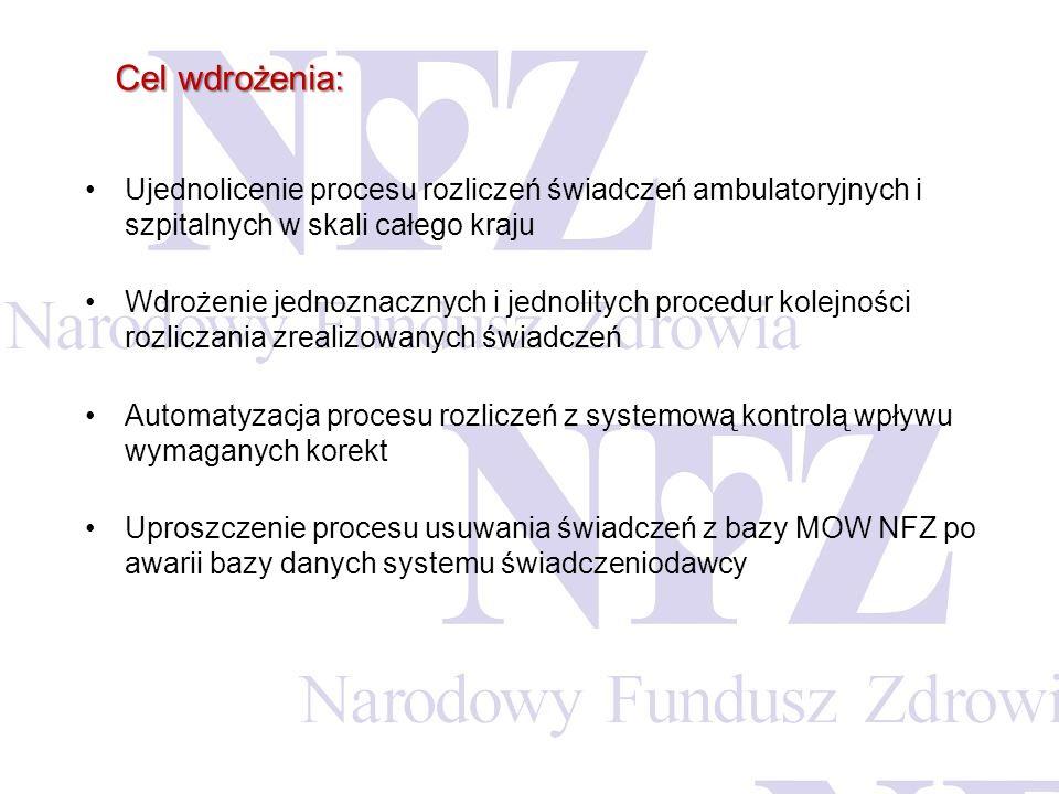 Wnioski o wcześniejsze rozliczenie - składanie wniosku w Portalu SZOI - składanie wniosku w Portalu SZOI W celu przekazania wniosku do OW NFZ należy go zatwierdzić.