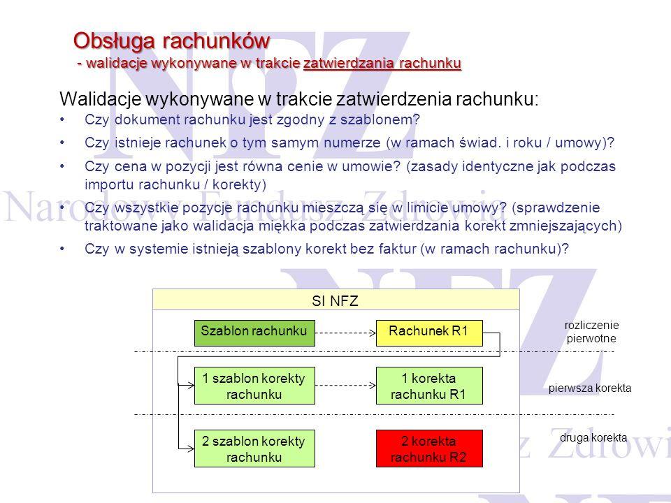 Walidacje wykonywane w trakcie zatwierdzenia rachunku: Czy dokument rachunku jest zgodny z szablonem? Czy istnieje rachunek o tym samym numerze (w ram